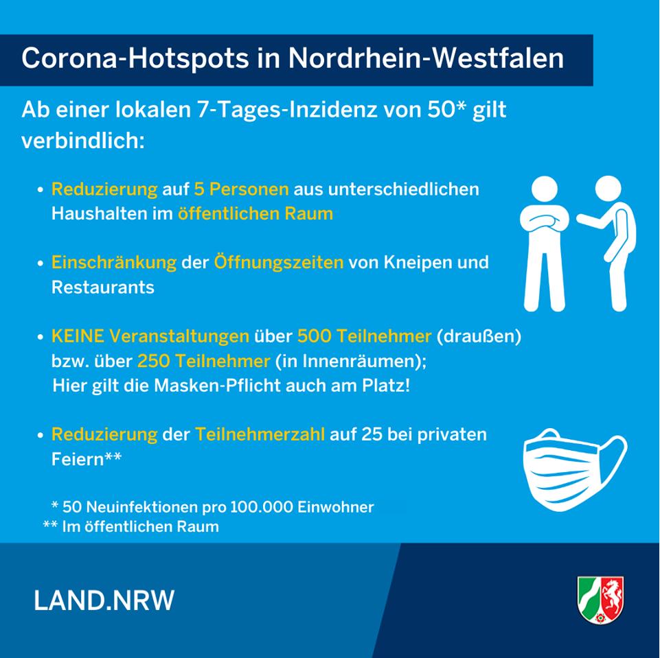 Corona Verordnung NRW ab 01. November 2020